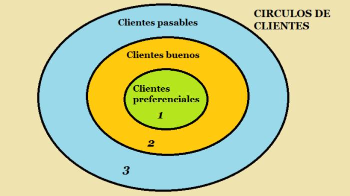 Circles_ES